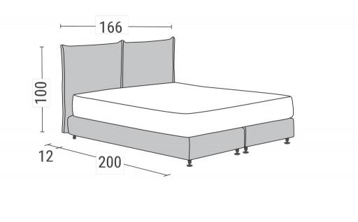 Πως να επιλέξω την κατάλληλη διάσταση κρεβατιού;
